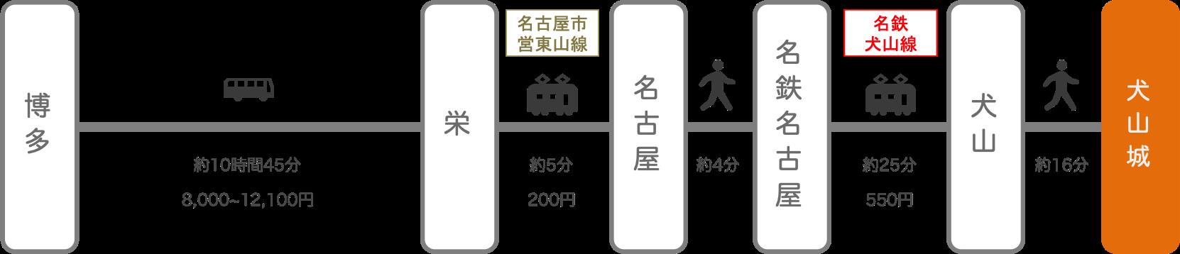 犬山城_博多(福岡)_高速バス