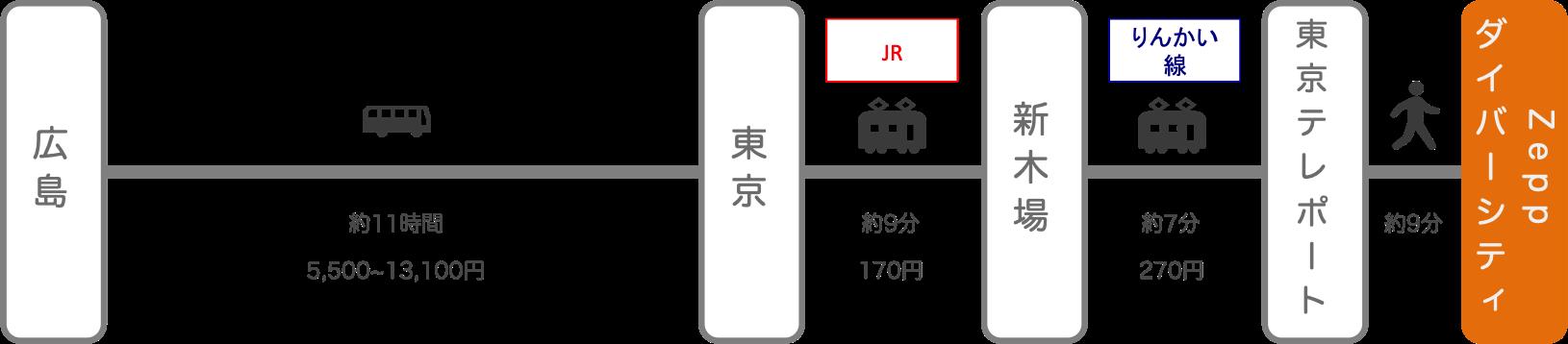 Zeppダイバーシティ_広島_高速バス