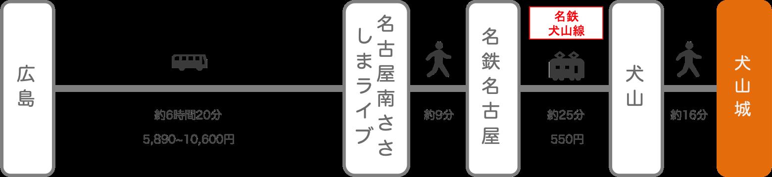 犬山城_広島_高速バス