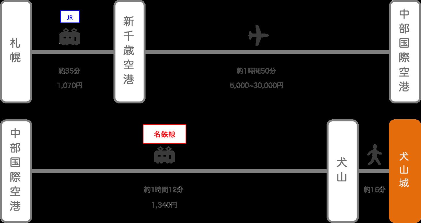 犬山城_札幌(北海道)_飛行機