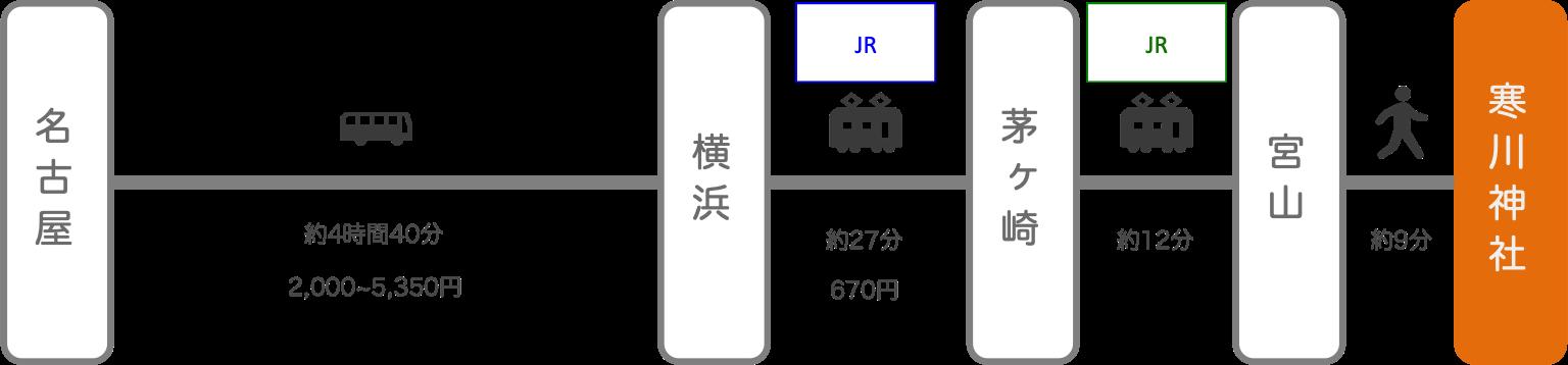 寒川神社_名古屋(愛知)_高速バス