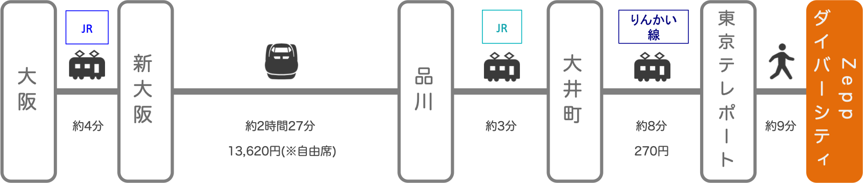 Zeppダイバーシティ_大阪_新幹線