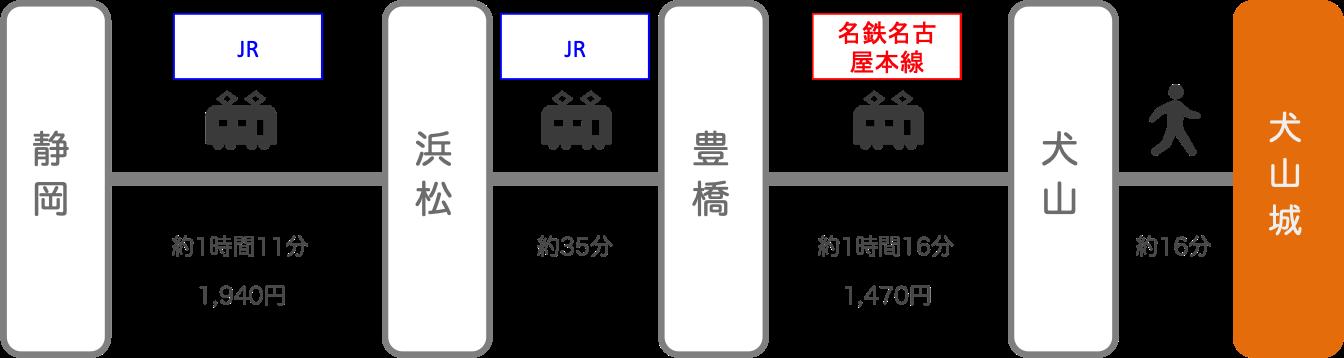 犬山城_静岡_電車