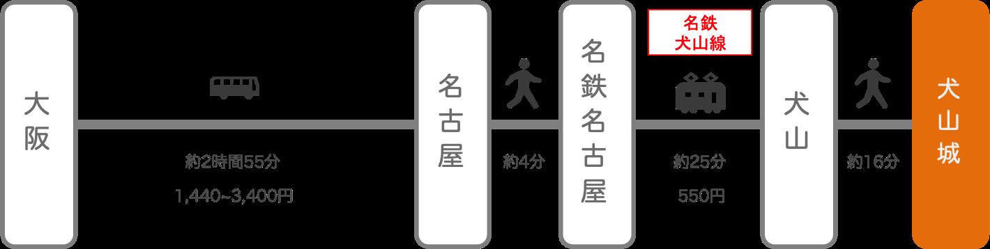 犬山城_大阪_高速バス