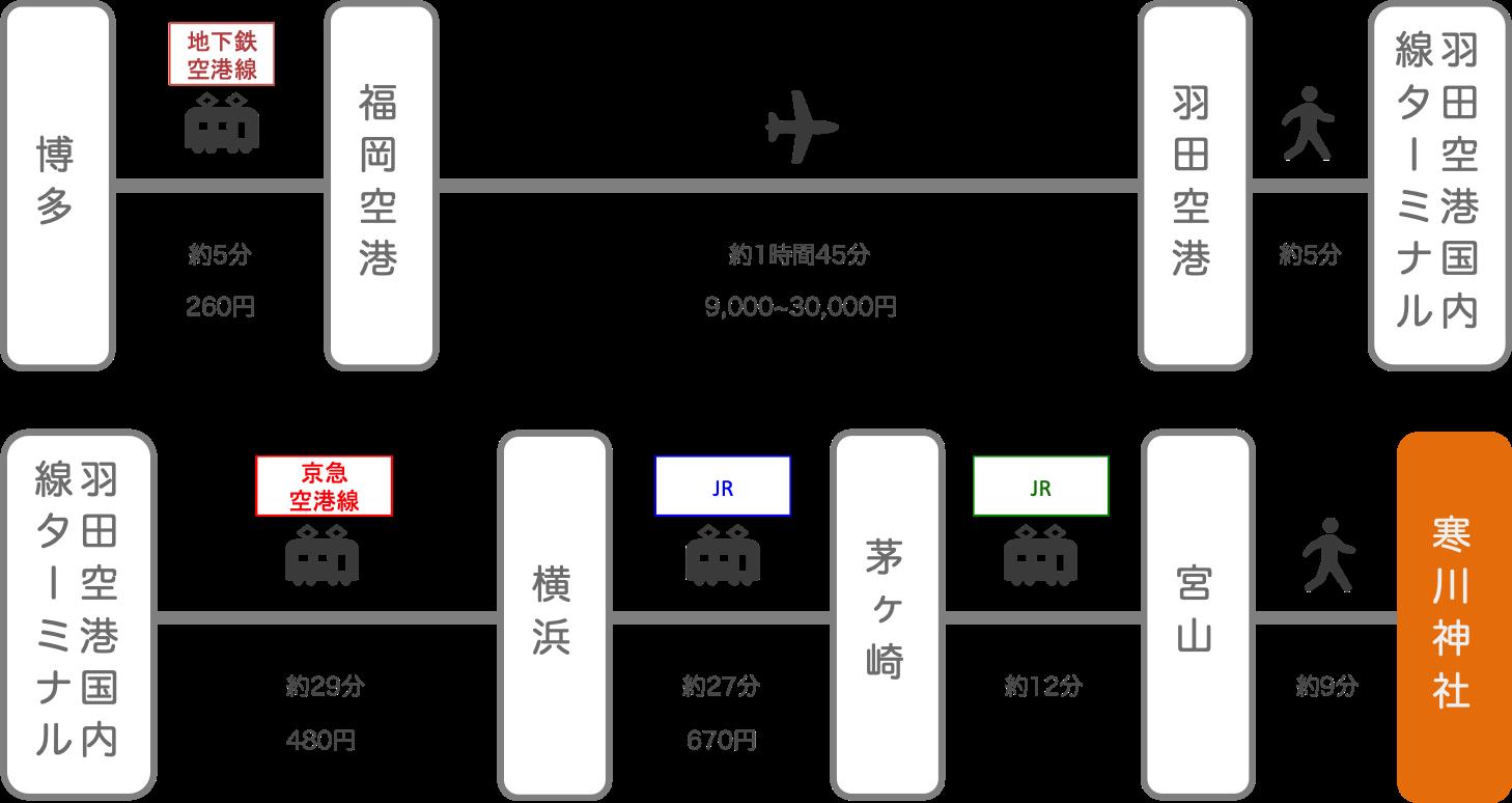 寒川神社_博多(福岡)_飛行機