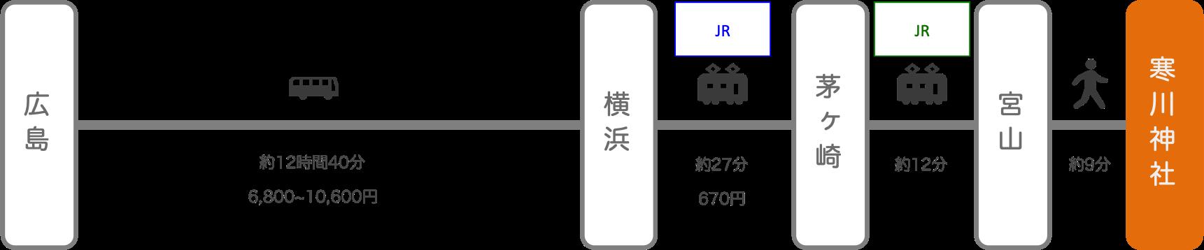 寒川神社_広島_高速バス