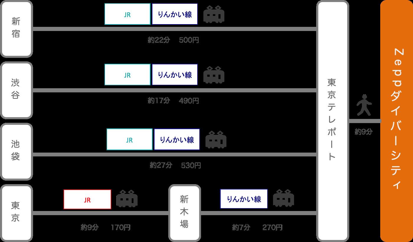 Zeppダイバーシティ_東京都_電車