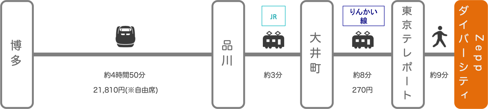 Zeppダイバーシティ_博多(福岡)_新幹線
