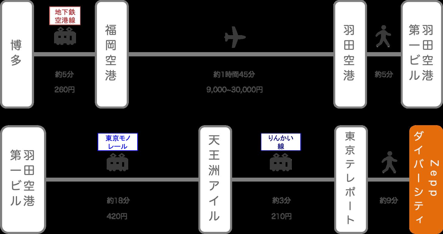 Zeppダイバーシティ_博多(福岡)_飛行機