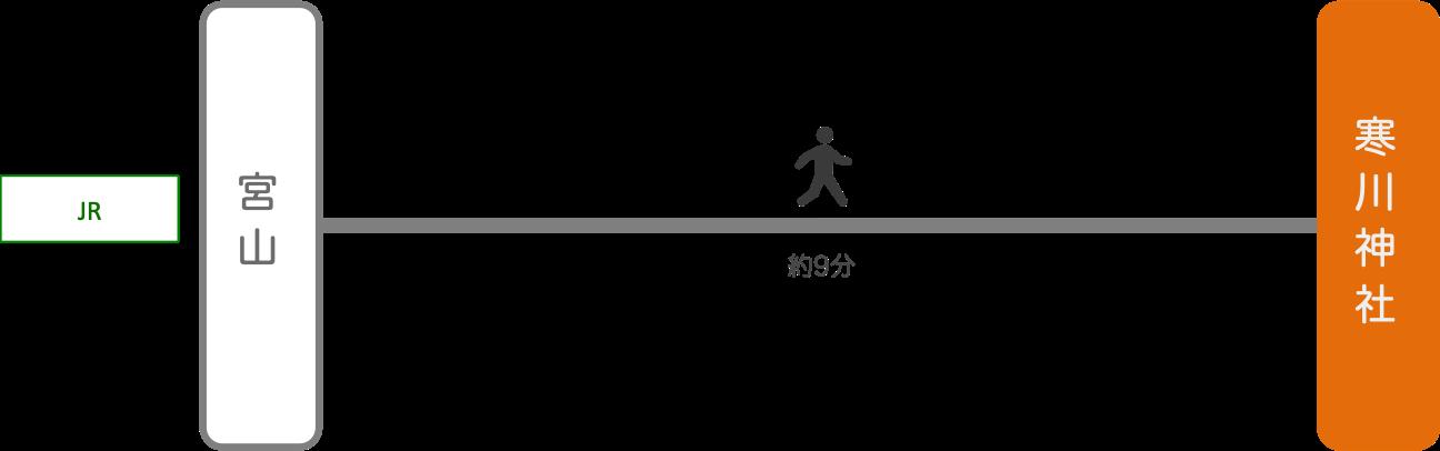 寒川神社_最寄り駅