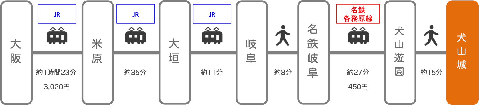 犬山城_大阪_電車
