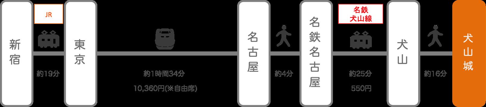 犬山城_新宿(東京)_新幹線