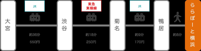 ららぽーと横浜_大宮(埼玉)_電車