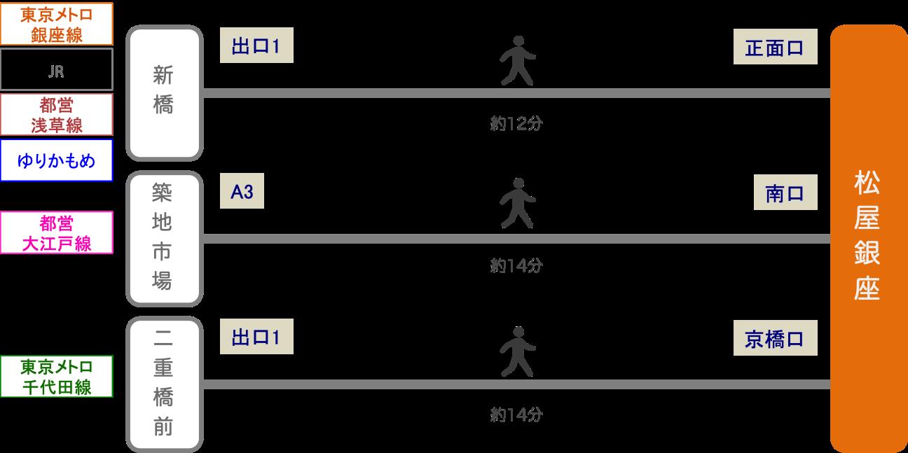 松屋銀座_最寄り駅2