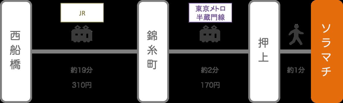 ソラマチ_西船橋(千葉)_電車