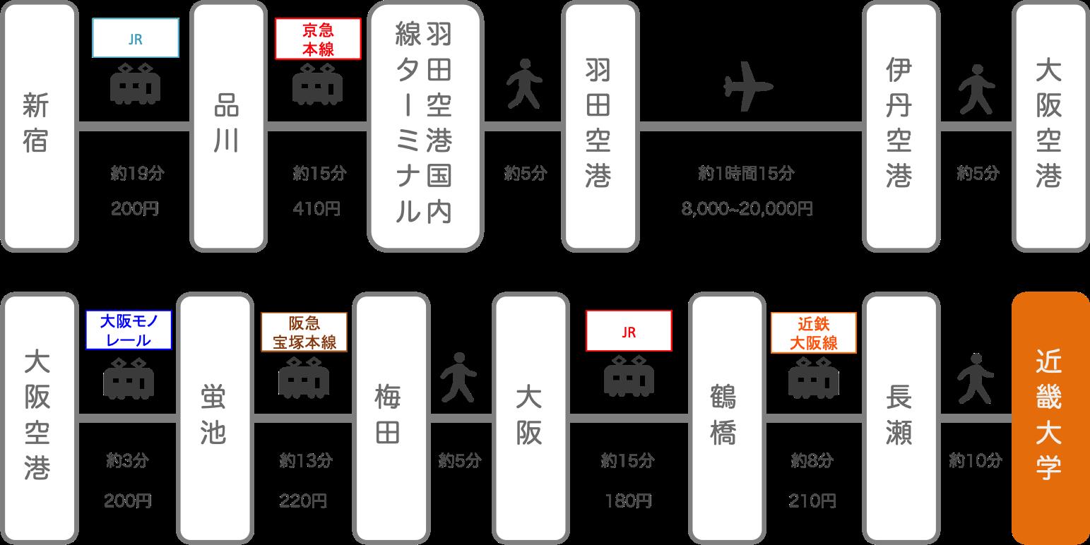 近畿大学_新宿(東京)_飛行機