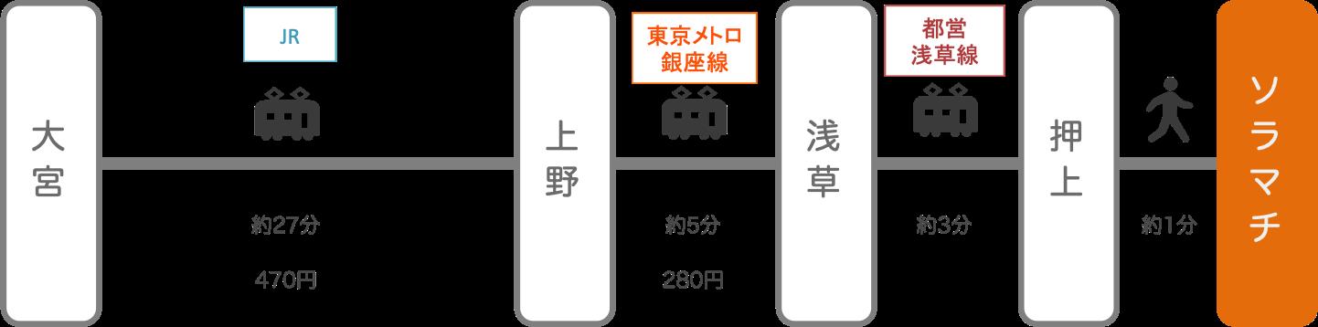 ソラマチ_大宮(埼玉)_電車