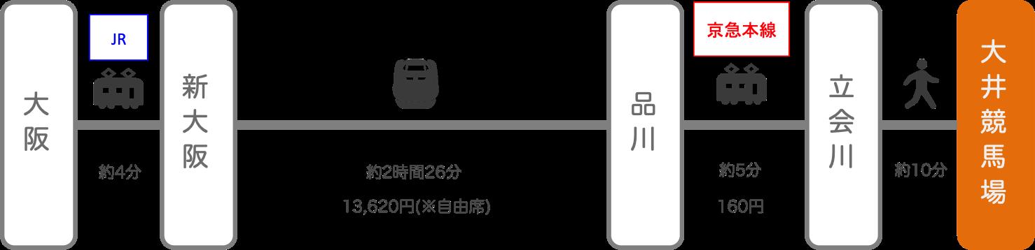 大井競馬場_大阪_新幹線