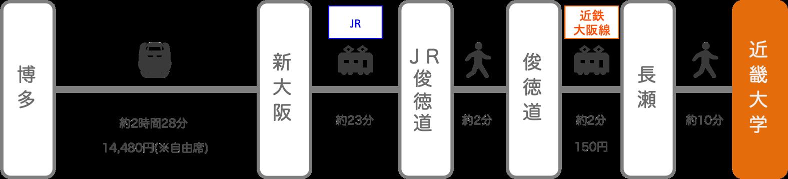 近畿大学_博多(福岡)_新幹線