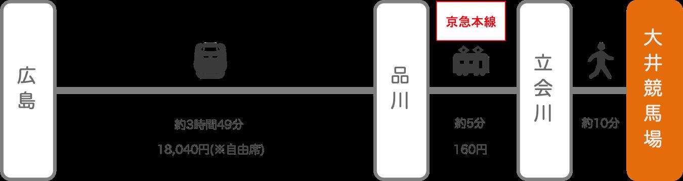 大井競馬場_広島_新幹線