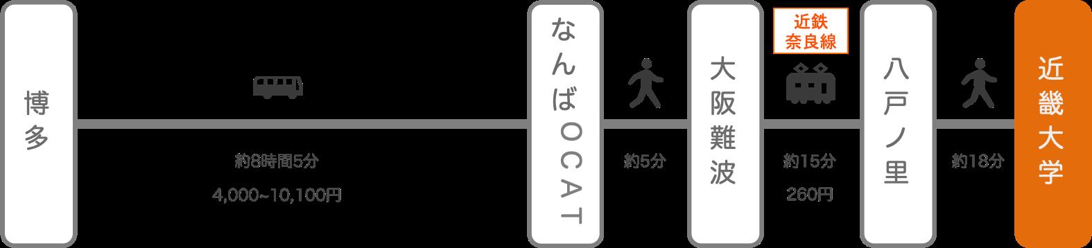 近畿大学_博多(福岡)_高速バス