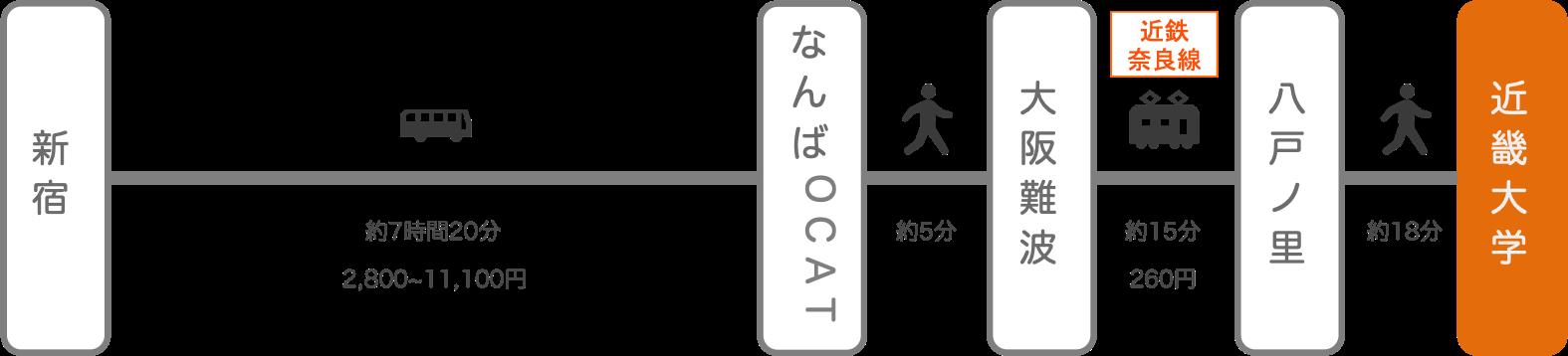 近畿大学_新宿(東京)_高速バス