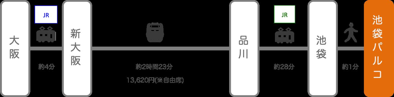 池袋パルコ_大阪_新幹線