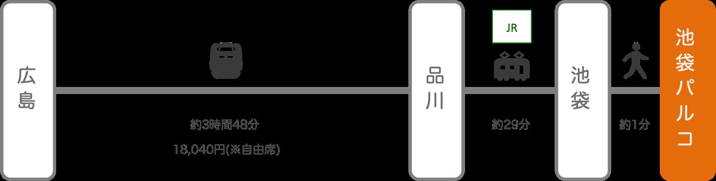 池袋パルコ_広島_新幹線
