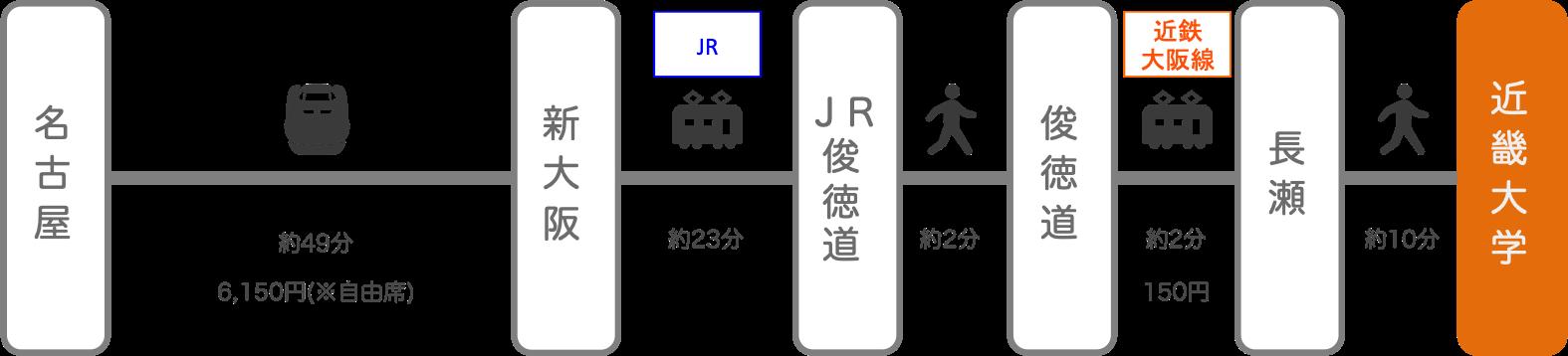 近畿大学_名古屋(愛知)_新幹線