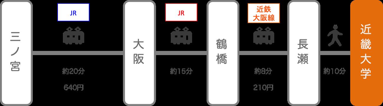近畿大学_三ノ宮(兵庫)_電車