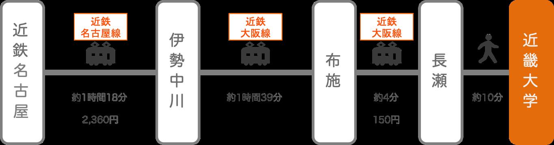 近畿大学_名古屋(愛知)_電車