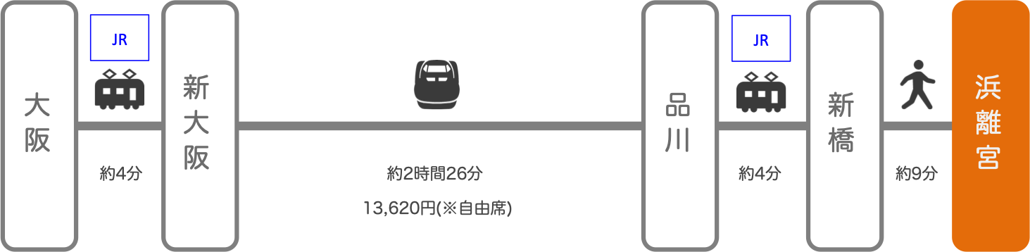 浜離宮_大阪_新幹線
