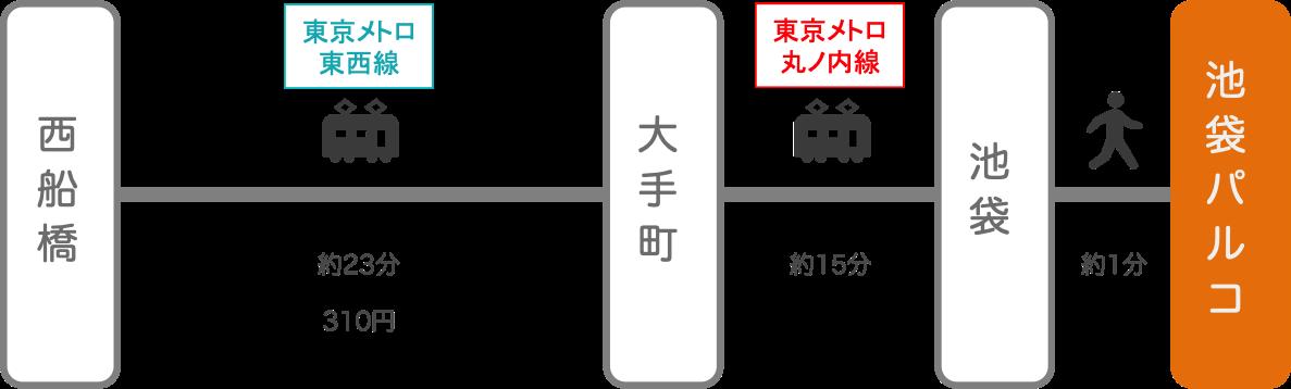 池袋パルコ_西船橋(千葉)_電車
