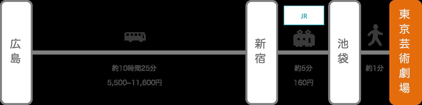 東京芸術劇場_広島_高速バス