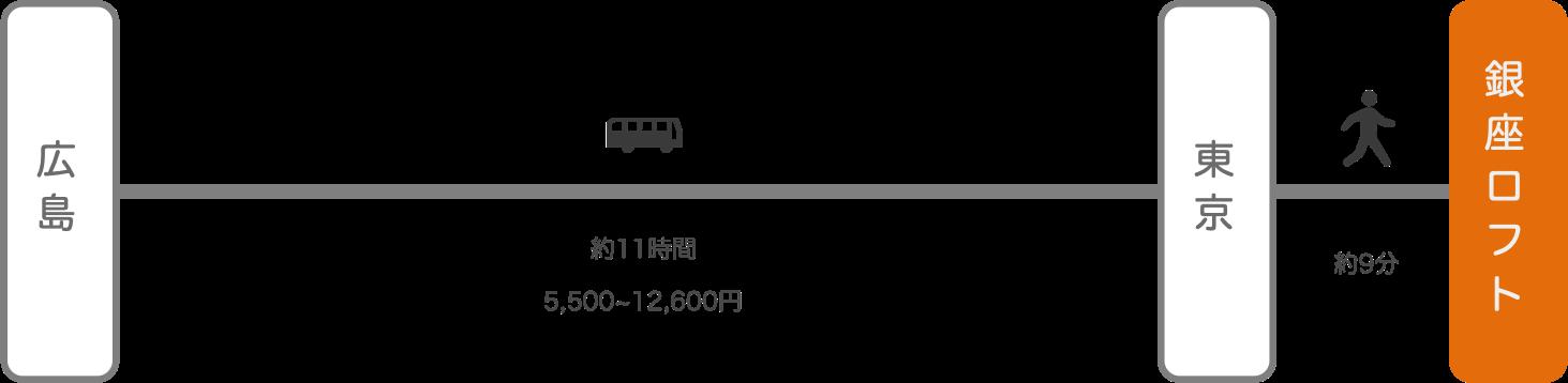 銀座ロフト_広島_高速バス