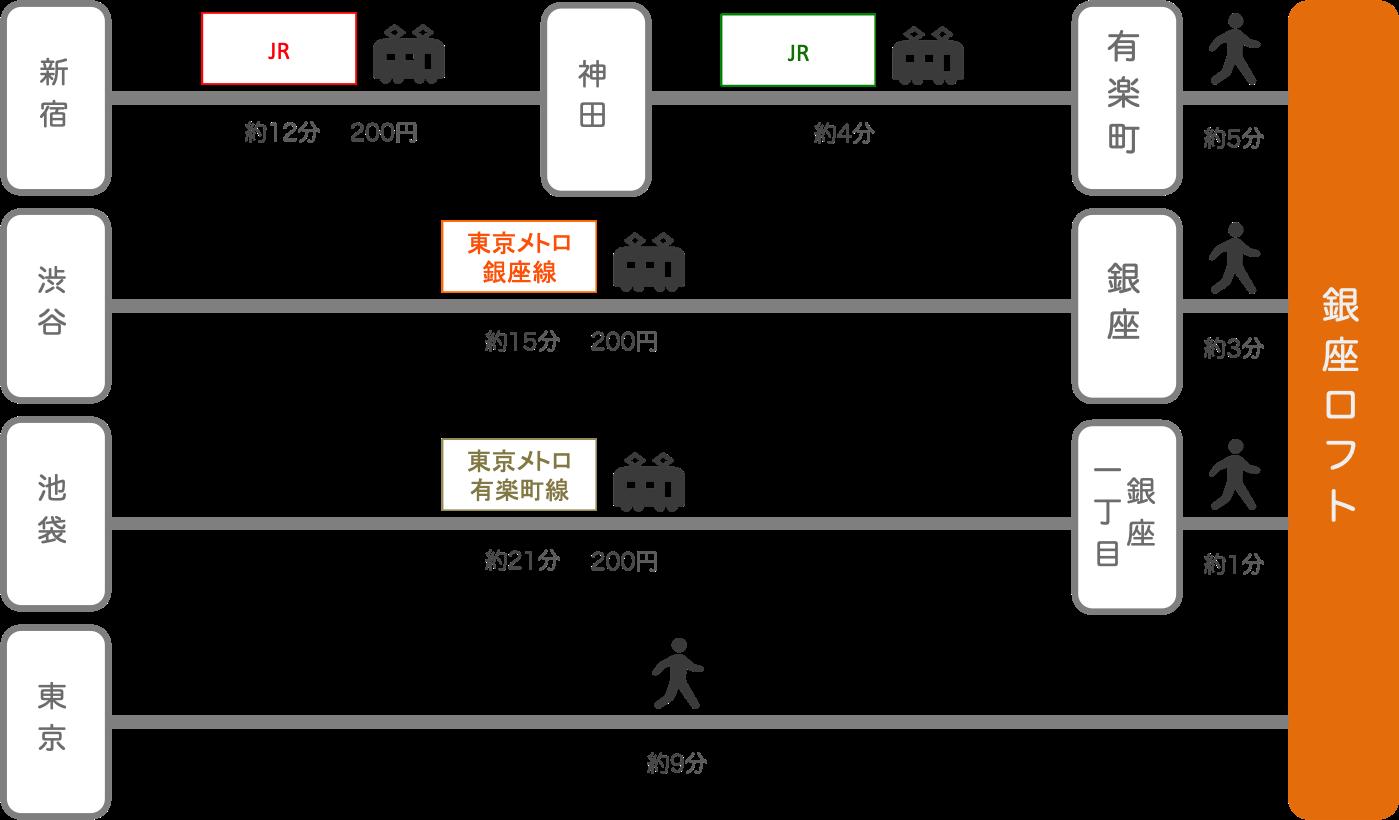銀座ロフト_東京都_電車