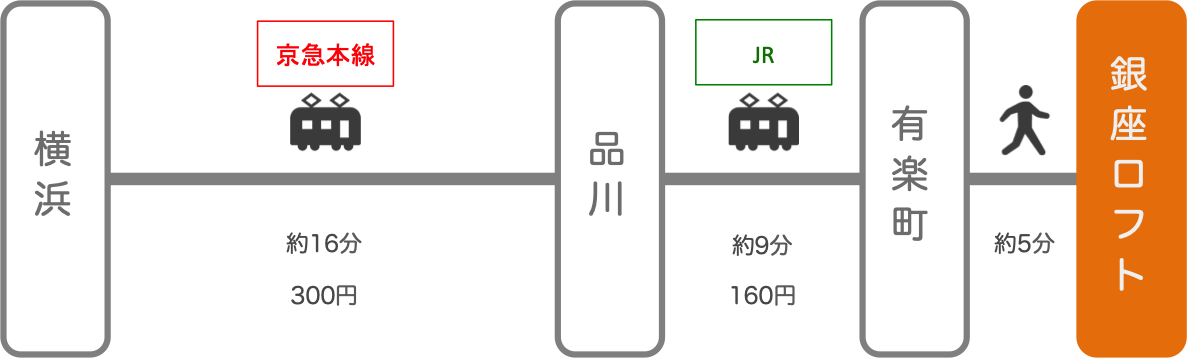 銀座ロフト_横浜(神奈川)_電車