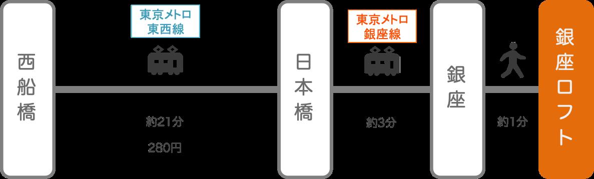 銀座ロフト_西船橋(千葉)_電車
