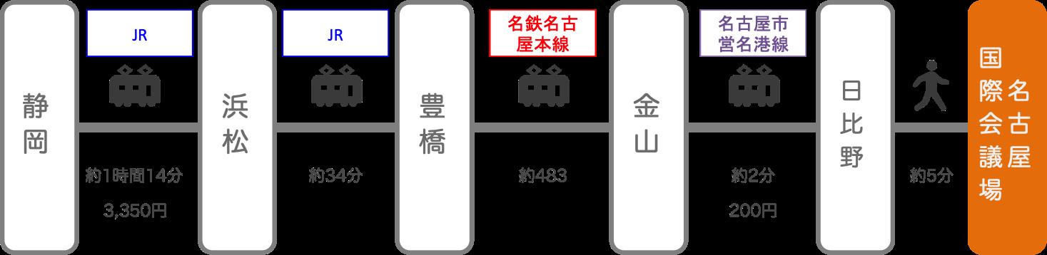名古屋国際会議場_静岡_電車