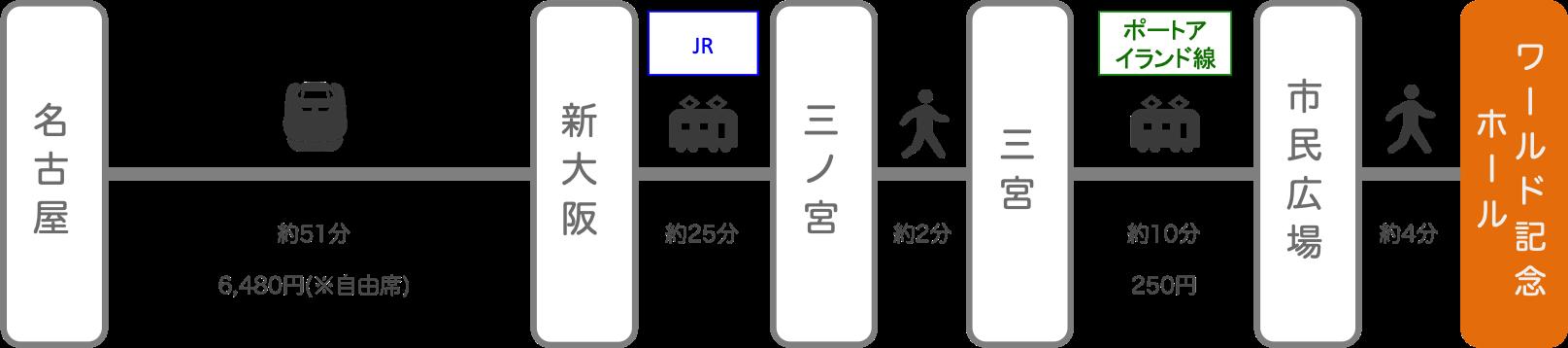 神戸ワールド記念ホール_名古屋(愛知)_新幹線