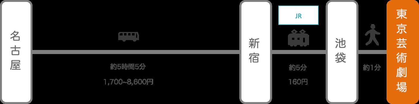東京芸術劇場_名古屋(愛知)_高速バス