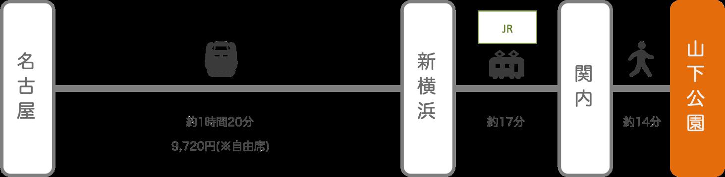 山下公園_名古屋(愛知)_新幹線