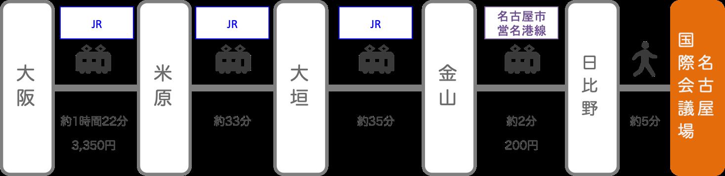 名古屋国際会議場_大阪_電車