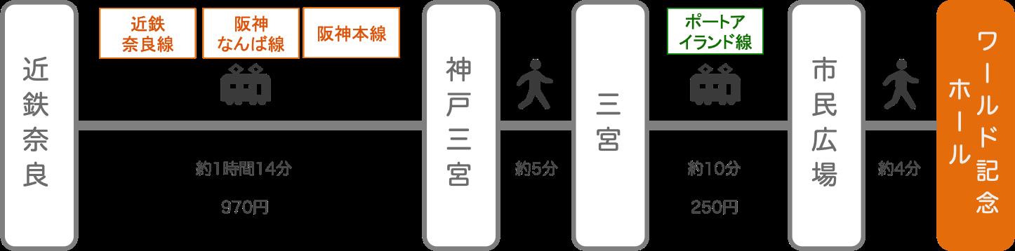 神戸ワールド記念ホール_近鉄奈良_電車