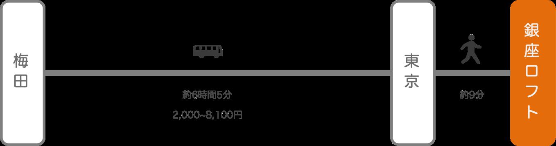 銀座ロフト_大阪_高速バス