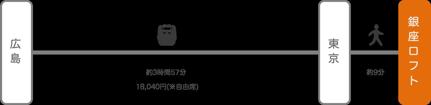 銀座ロフト_広島_新幹線