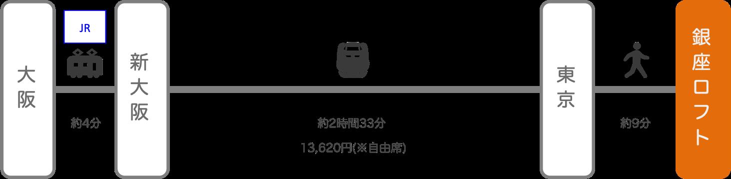 銀座ロフト_大阪_新幹線