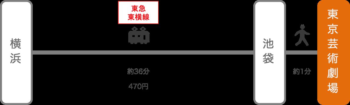 東京芸術劇場_横浜(神奈川)_電車