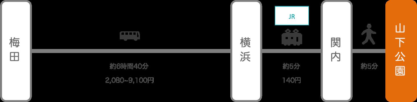 山下公園_大阪_高速バス
