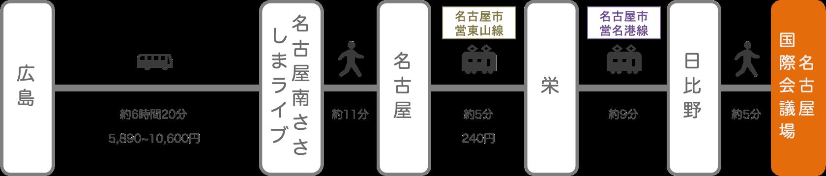 名古屋国際会議場_広島_高速バス